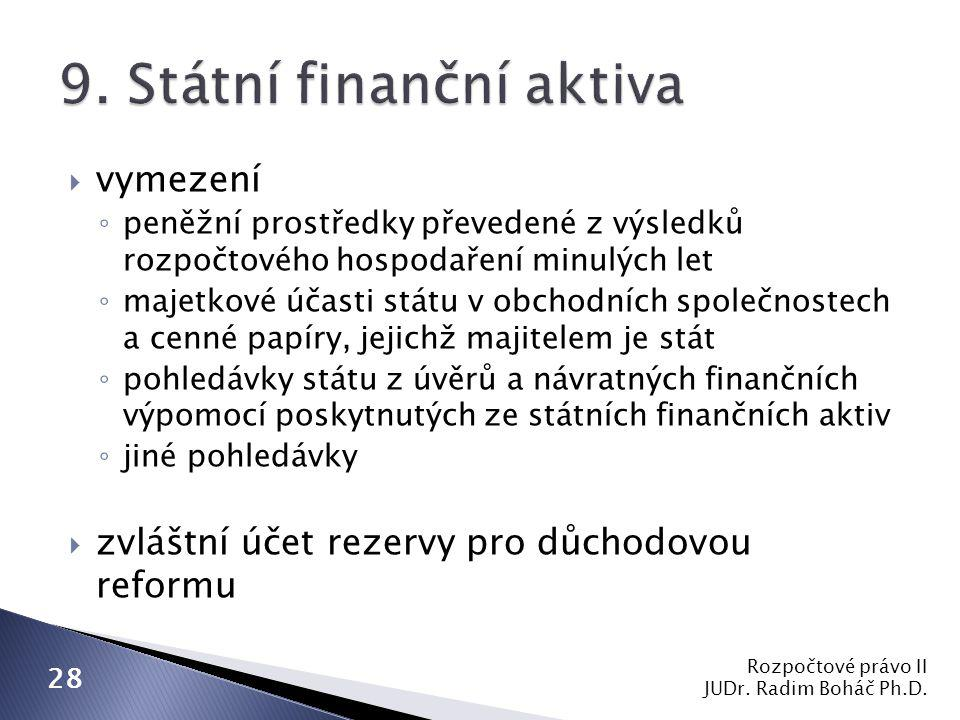 Rozpočtové právo II JUDr. Radim Boháč Ph.D. 28  vymezení ◦ peněžní prostředky převedené z výsledků rozpočtového hospodaření minulých let ◦ majetkové