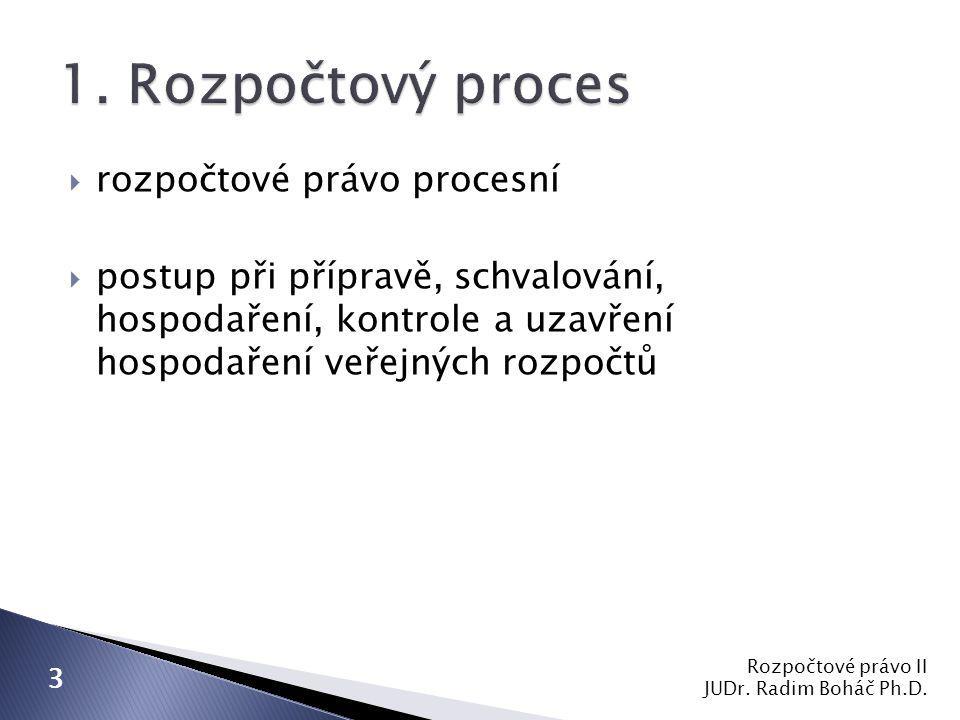  rozpočtové právo procesní  postup při přípravě, schvalování, hospodaření, kontrole a uzavření hospodaření veřejných rozpočtů Rozpočtové právo II JUDr.