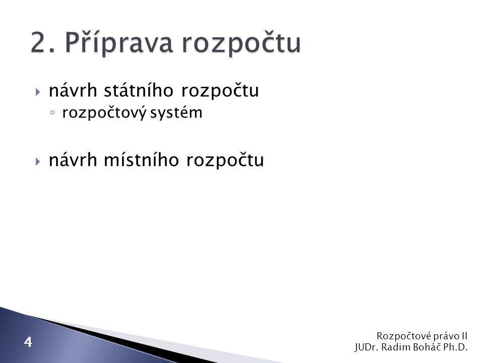  návrh státního rozpočtu ◦ rozpočtový systém  návrh místního rozpočtu Rozpočtové právo II JUDr. Radim Boháč Ph.D. 4