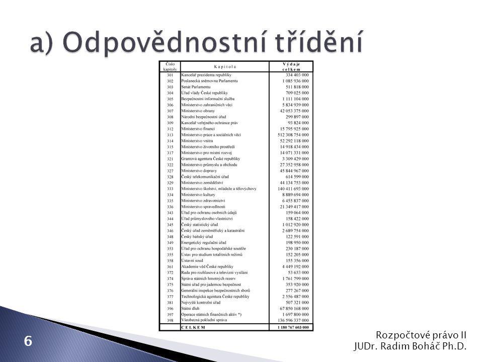 Rozpočtové právo II JUDr. Radim Boháč Ph.D. 6