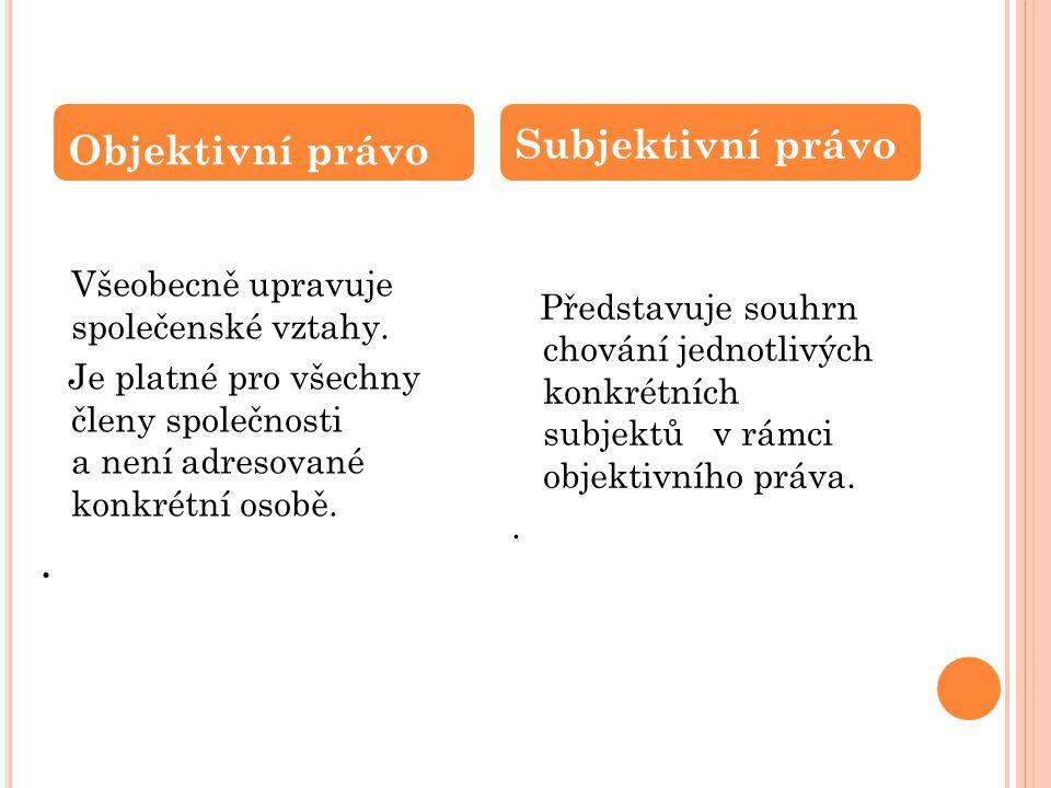 S EZNAM POUŽITÉ LITERATURY  RYSKA, R., PUŠKINOVÁ, M., Právo pro střední školy.