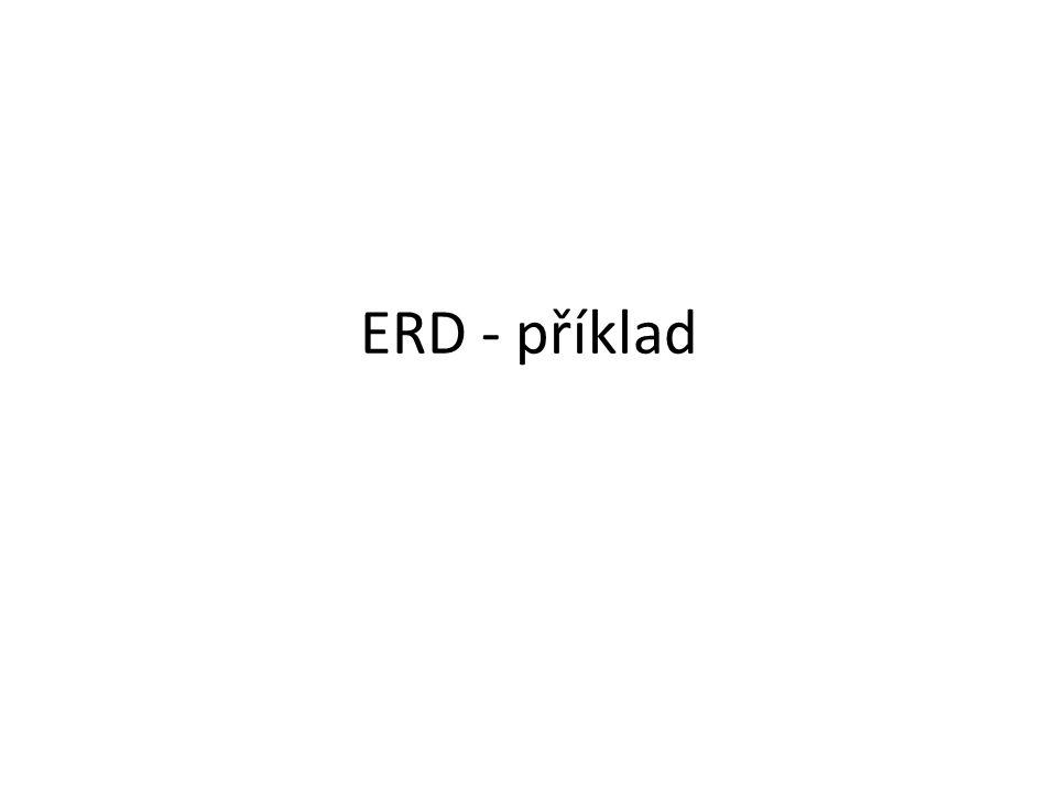 ERD - příklad