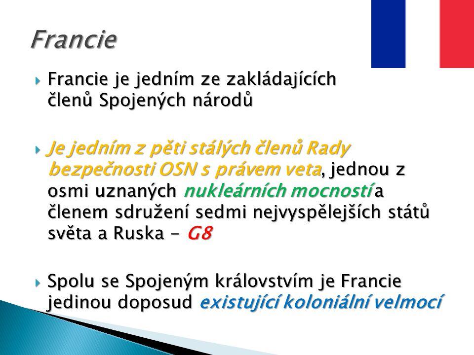 Literatura: Kašparovský, K.(2008): Zeměpis II. v kostce.