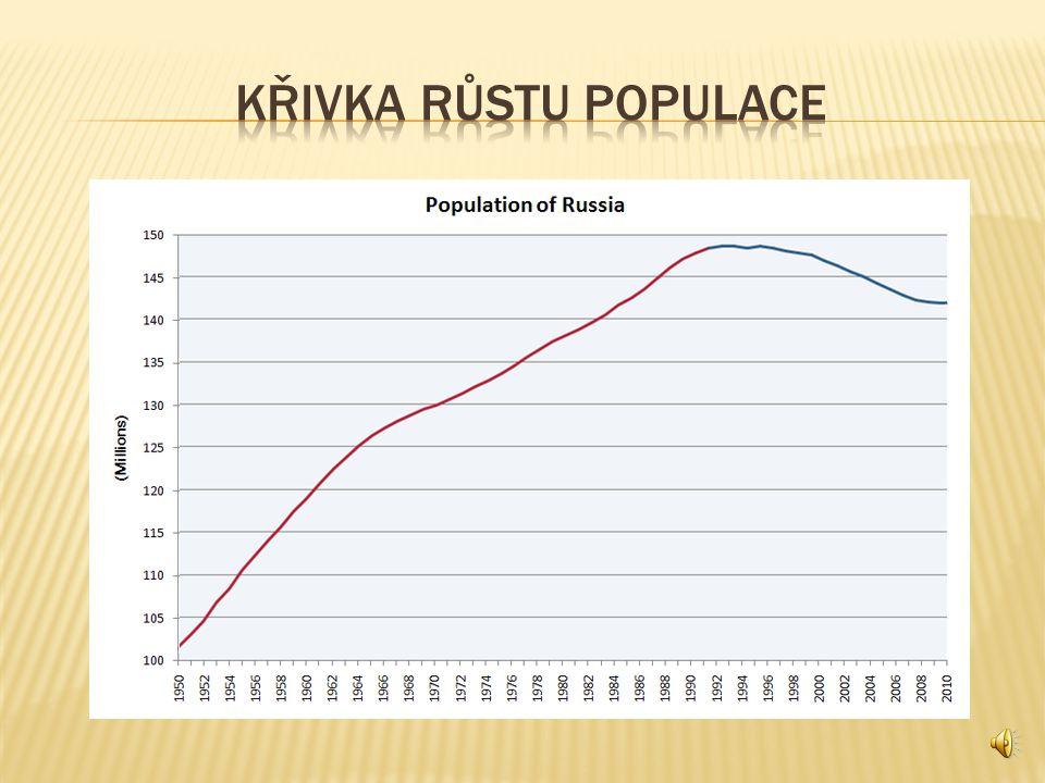  9. nejlidnatější stát světa  Národnostní složení: Rusové, Tataři, Ukrajinci  Rozmístění obyvatelstva je nerovnoměrné  Hustota osídlení: 8 obyv/km