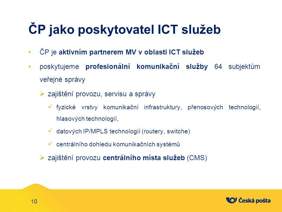 ČP jako poskytovatel ICT služeb 10 ČP je aktivním partnerem MV v oblasti ICT služeb poskytujeme profesionální komunikační služby 64 subjektům veřejné
