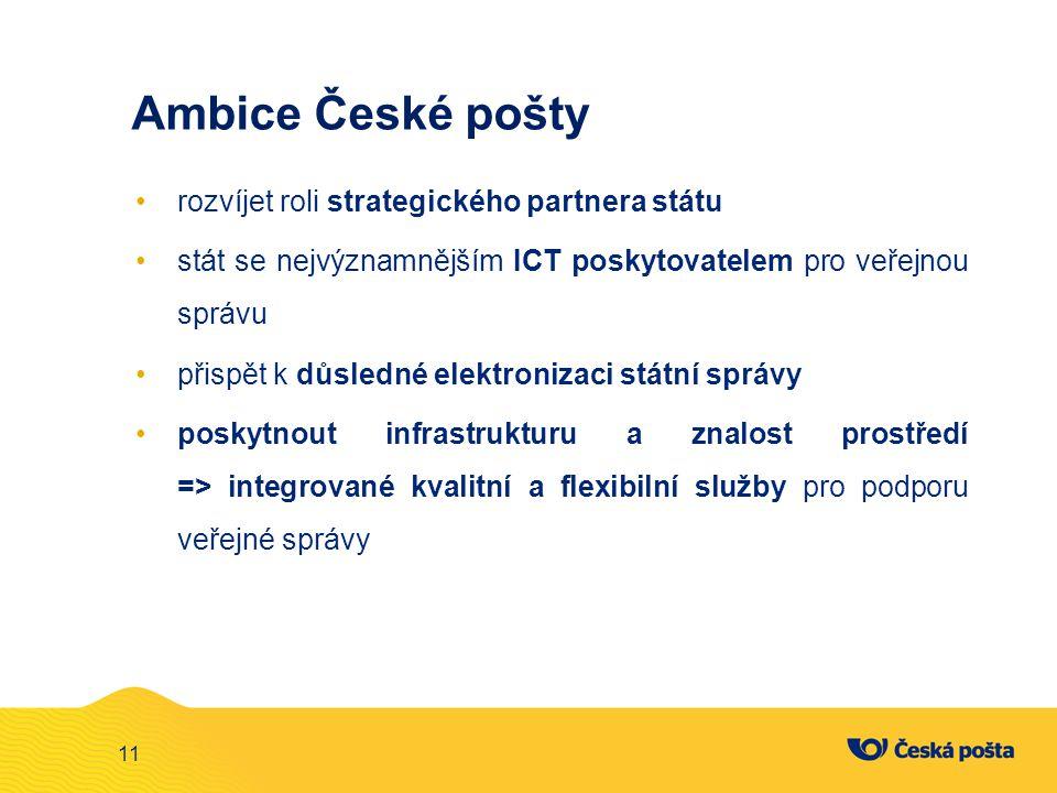 11 Ambice České pošty rozvíjet roli strategického partnera státu stát se nejvýznamnějším ICT poskytovatelem pro veřejnou správu přispět k důsledné ele