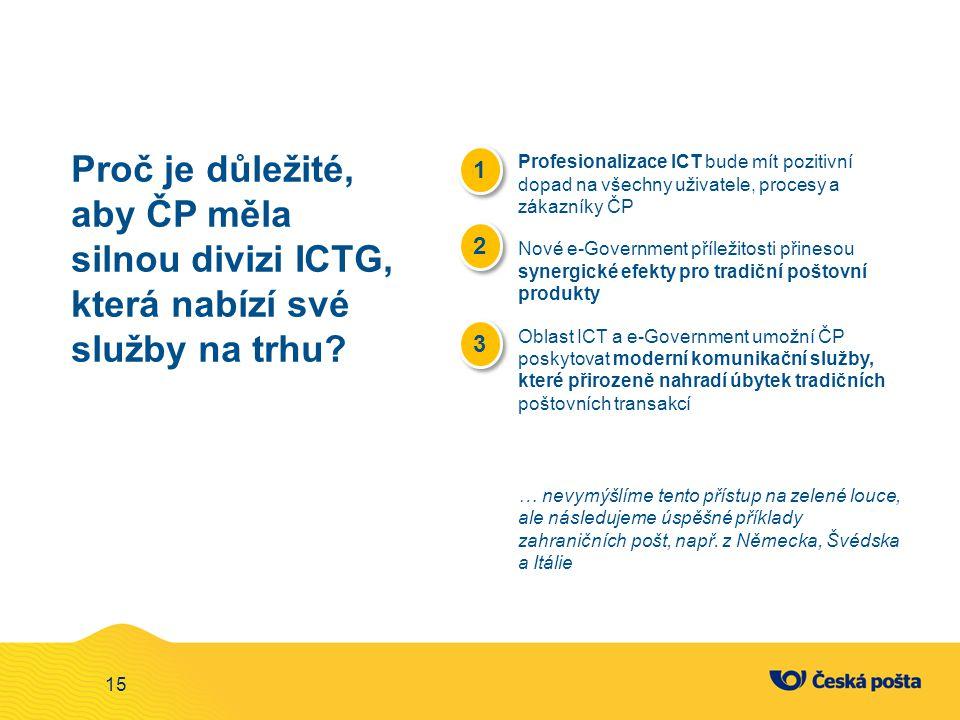 DICTG Proč je důležité, aby ČP měla silnou divizi ICTG, která nabízí své služby na trhu? Profesionalizace ICT bude mít pozitivní dopad na všechny uživ