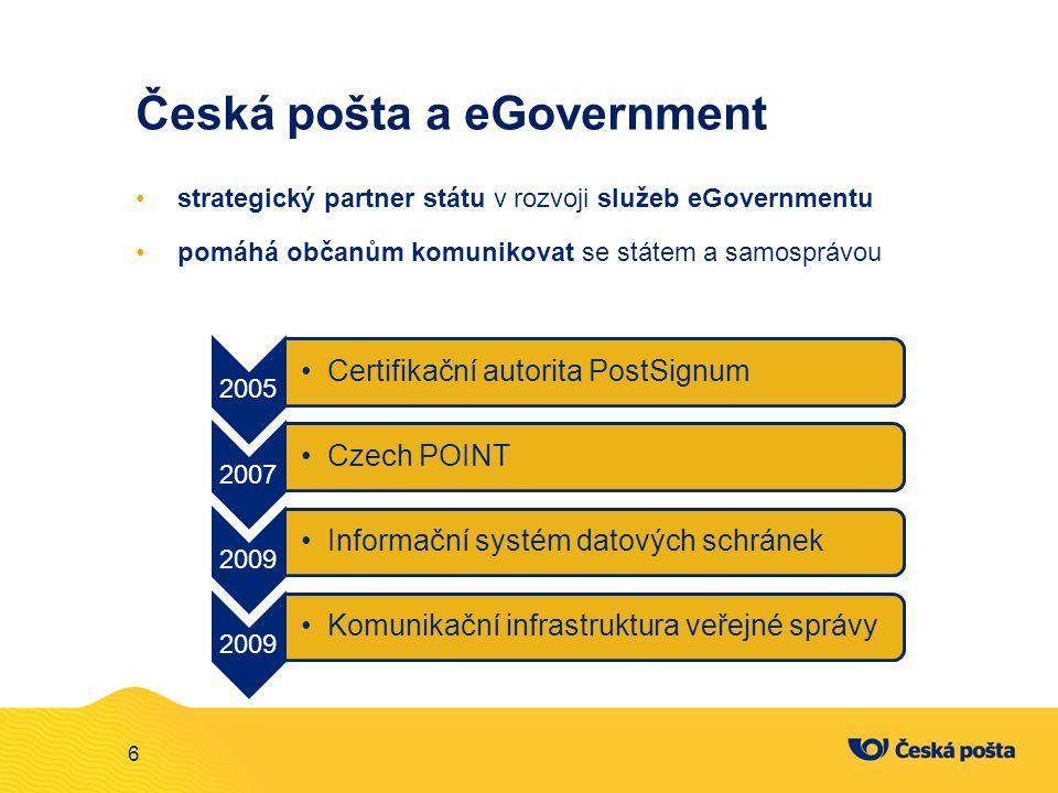 Česká pošta a eGovernment strategický partner státu v rozvoji služeb eGovernmentu pomáhá občanům komunikovat se státem a samosprávou 6 2005 Certifikač
