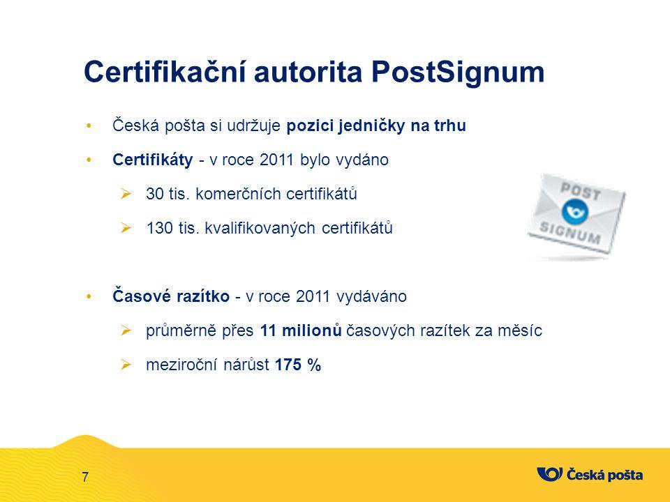 7 Certifikační autorita PostSignum Česká pošta si udržuje pozici jedničky na trhu Certifikáty - v roce 2011 bylo vydáno  30 tis. komerčních certifiká