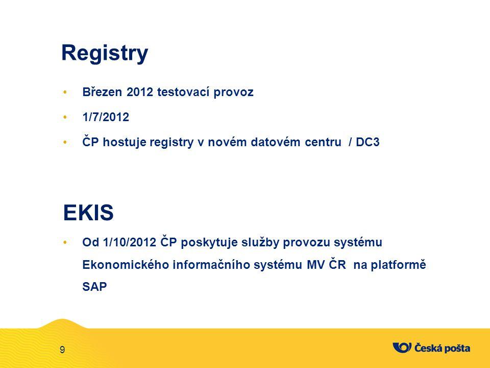 9 Registry Březen 2012 testovací provoz 1/7/2012 ČP hostuje registry v novém datovém centru / DC3 EKIS Od 1/10/2012 ČP poskytuje služby provozu systém