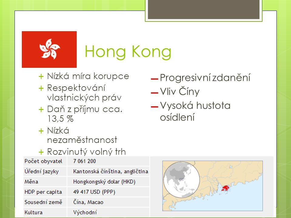 Hong Kong  Nízká míra korupce  Respektování vlastnických práv  Daň z příjmu cca.