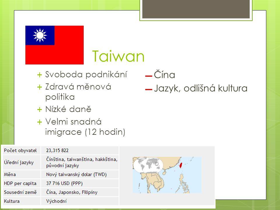 Taiwan  Svoboda podnikání  Zdravá měnová politika  Nízké daně  Velmi snadná imigrace (12 hodin) ▬ Čína ▬ Jazyk, odlišná kultura
