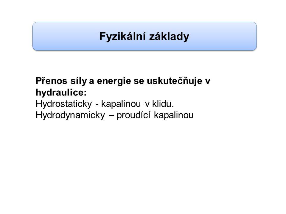 Přenos síly a energie se uskutečňuje v hydraulice: Hydrostaticky - kapalinou v klidu.