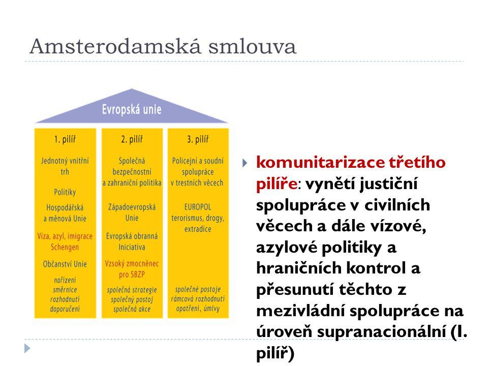 Amsterodamská smlouva  komunitarizace třetího pilíře: vynětí justiční spolupráce v civilních věcech a dále vízové, azylové politiky a hraničních kont