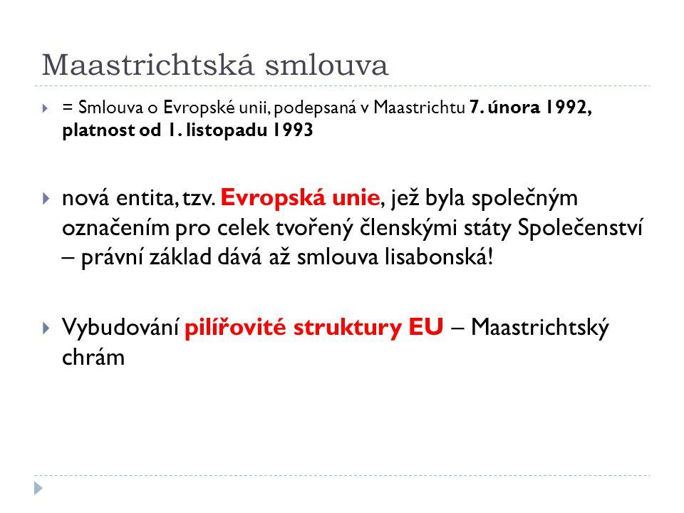 Maastrichtská smlouva  = Smlouva o Evropské unii, podepsaná v Maastrichtu 7. února 1992, platnost od 1. listopadu 1993  nová entita, tzv. Evropská u