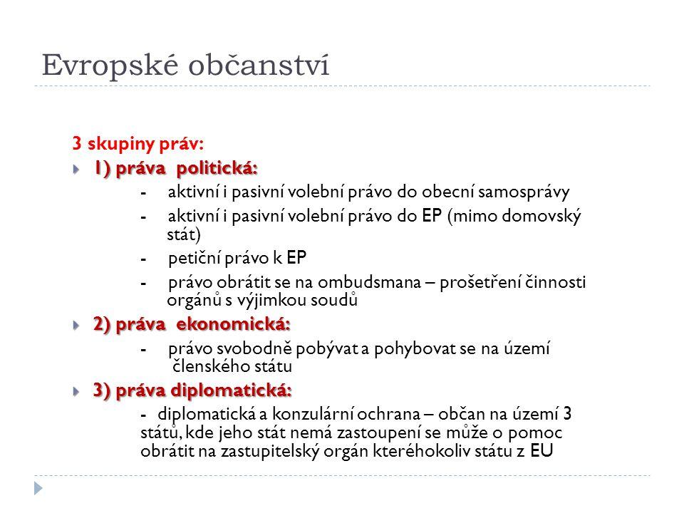 Evropské občanství 3 skupiny práv:  1) práva politická: - aktivní i pasivní volební právo do obecní samosprávy - aktivní i pasivní volební právo do E