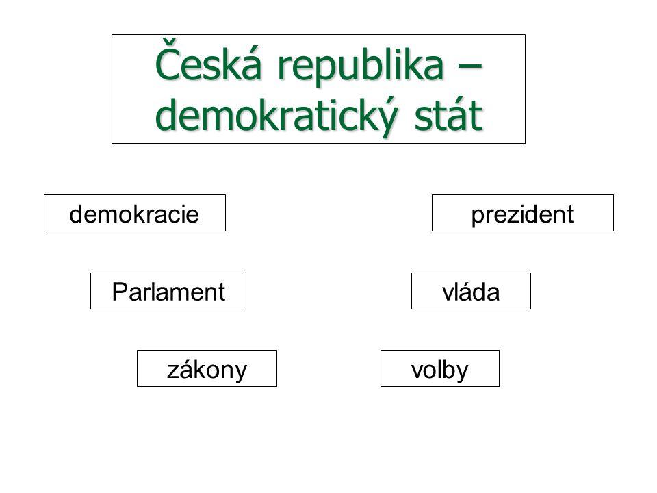 Česká republika – demokratický stát demokracieprezident vládaParlament zákonyvolby