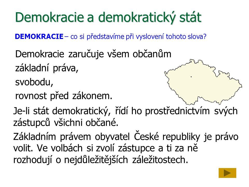 Demokracie a demokratický stát Je-li stát demokratický, řídí ho prostřednictvím svých zástupců všichni občané. Základním právem obyvatel České republi