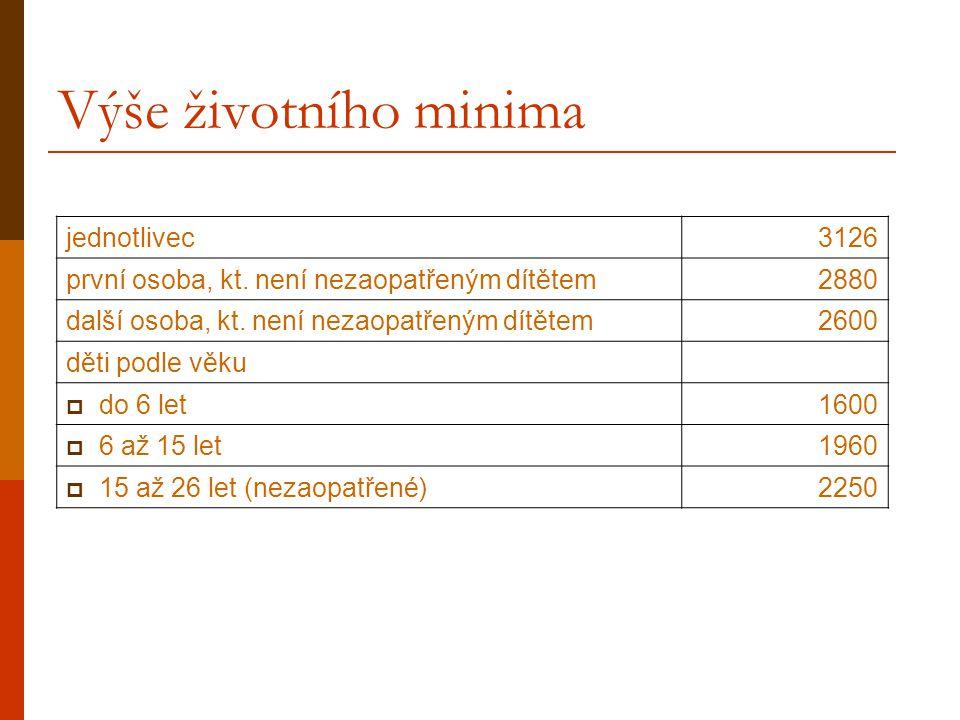 Výše životního minima jednotlivec3126 první osoba, kt.