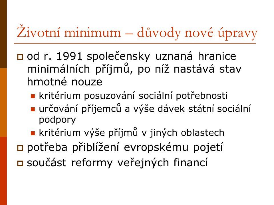 Životní minimum – důvody nové úpravy  od r.