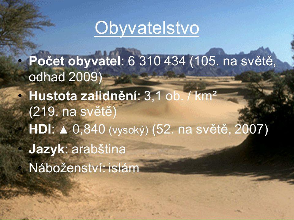 Obyvatelstvo Počet obyvatel: 6 310 434 (105.na světě, odhad 2009) Hustota zalidnění: 3,1 ob.