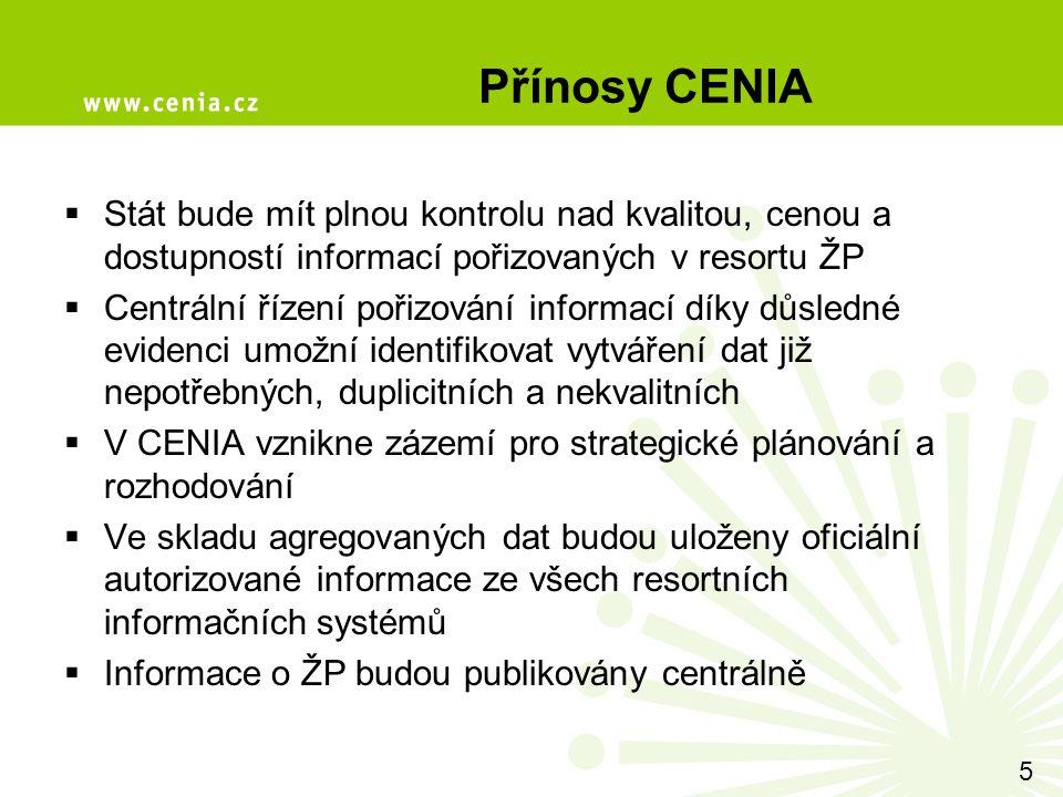 Přínosy CENIA  Stát bude mít plnou kontrolu nad kvalitou, cenou a dostupností informací pořizovaných v resortu ŽP  Centrální řízení pořizování informací díky důsledné evidenci umožní identifikovat vytváření dat již nepotřebných, duplicitních a nekvalitních  V CENIA vznikne zázemí pro strategické plánování a rozhodování  Ve skladu agregovaných dat budou uloženy oficiální autorizované informace ze všech resortních informačních systémů  Informace o ŽP budou publikovány centrálně 5