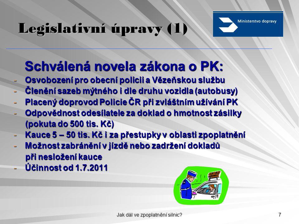 Jak dál ve zpoplatnění silnic? 7 Legislativní úpravy (1) Schválená novela zákona o PK: Schválená novela zákona o PK: -Osvobození pro obecní policii a