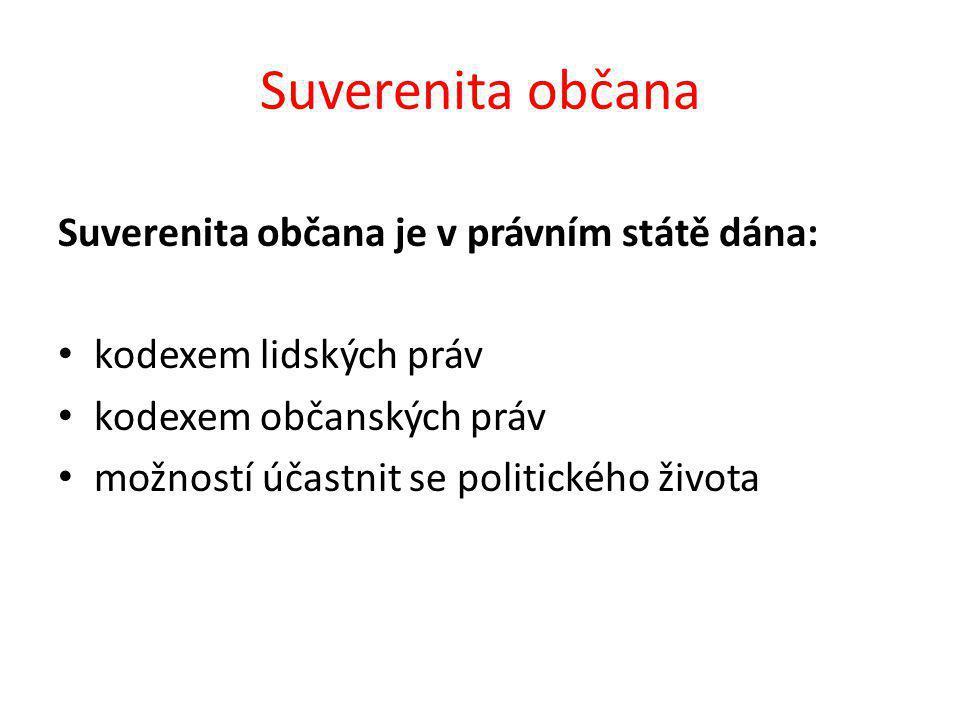 Suverenita občana Suverenita občana je v právním státě dána: kodexem lidských práv kodexem občanských práv možností účastnit se politického života