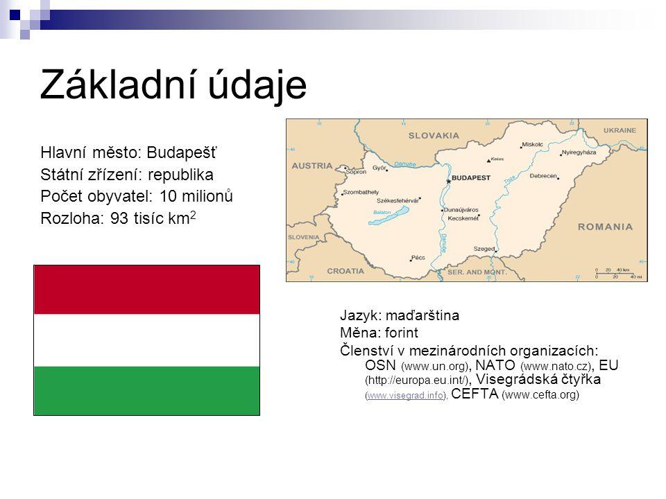 Základní údaje Hlavní město: Budapešť Státní zřízení: republika Počet obyvatel: 10 milionů Rozloha: 93 tisíc km 2 Jazyk: maďarština Měna: forint Člens