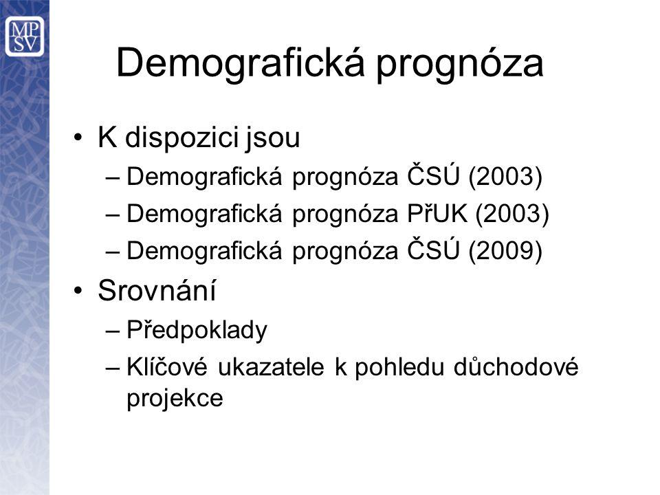 Demografická prognóza K dispozici jsou –Demografická prognóza ČSÚ (2003) –Demografická prognóza PřUK (2003) –Demografická prognóza ČSÚ (2009) Srovnání –Předpoklady –Klíčové ukazatele k pohledu důchodové projekce