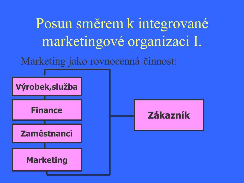 Posun směrem k integrované marketingové organizaci I. Marketing jako rovnocenná činnost: Výrobek,služba Finance Zaměstnanci Marketing Zákazník