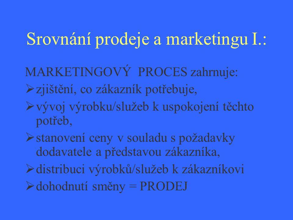 Srovnání prodeje a marketingu I.: MARKETINGOVÝ PROCES zahrnuje:  zjištění, co zákazník potřebuje,  vývoj výrobku/služeb k uspokojení těchto potřeb,