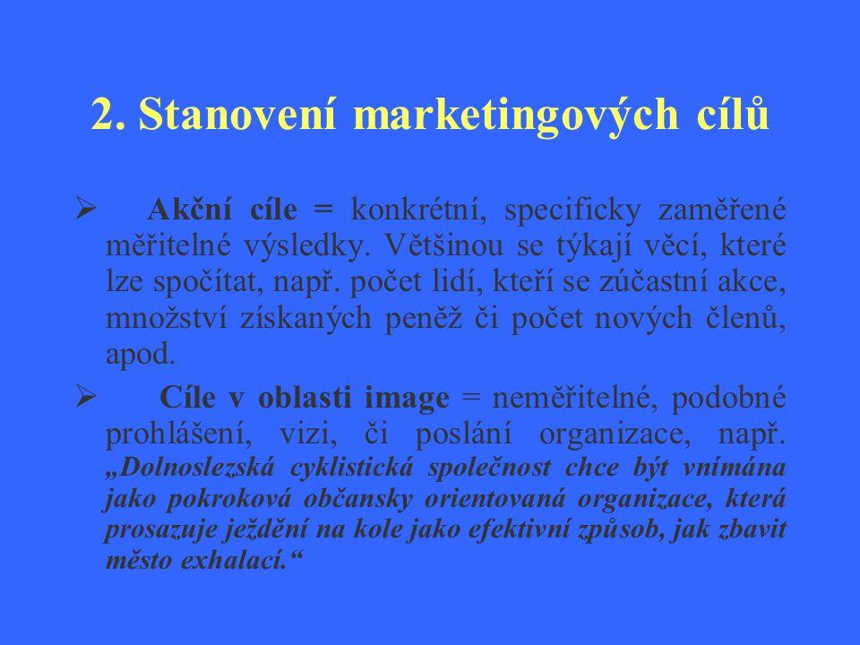 2. Stanovení marketingových cílů  Akční cíle = konkrétní, specificky zaměřené měřitelné výsledky. Většinou se týkají věcí, které lze spočítat, např.