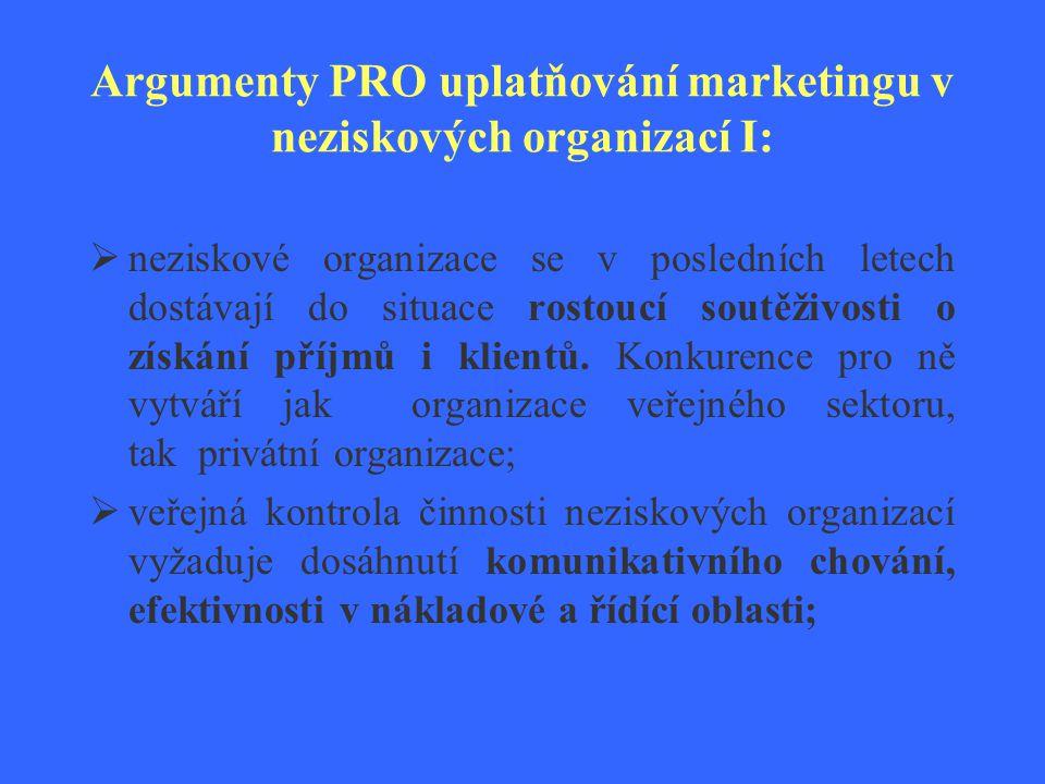 Argumenty PRO uplatňování marketingu v neziskových organizací I:  neziskové organizace se v posledních letech dostávají do situace rostoucí soutěživo