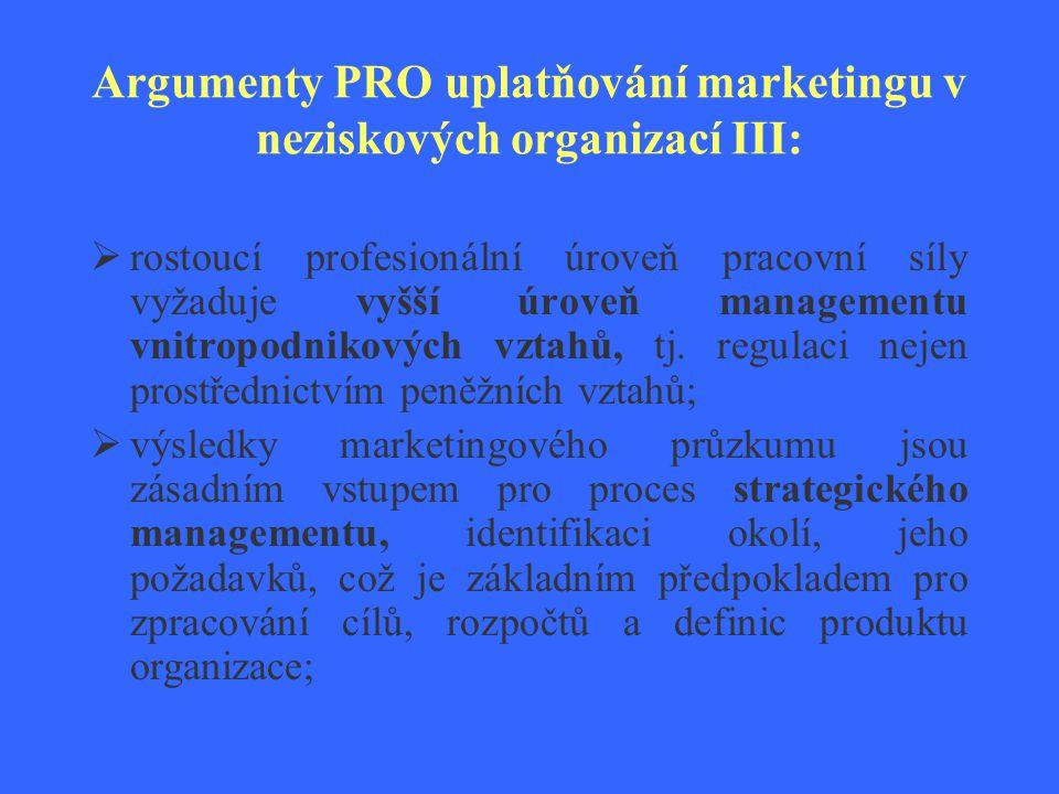 Argumenty PRO uplatňování marketingu v neziskových organizací IV:  nedostatek finančních zdrojů libovolného charakteru vyžaduje rozvoj podnikatelské činnosti, jako doplňkového zdroje příjmů.