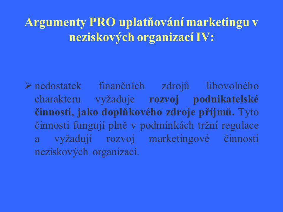 Argumenty PRO uplatňování marketingu v neziskových organizací IV:  nedostatek finančních zdrojů libovolného charakteru vyžaduje rozvoj podnikatelské