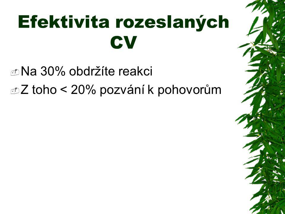 Efektivita rozeslaných CV  Na 30% obdržíte reakci  Z toho < 20% pozvání k pohovorům