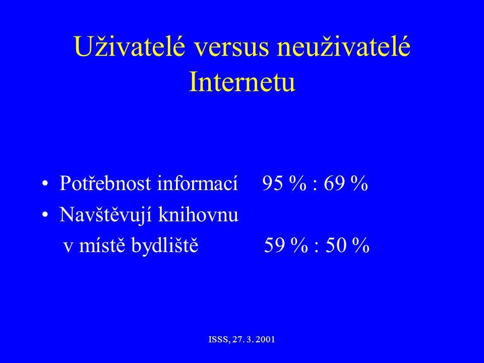 ISSS, 27. 3.