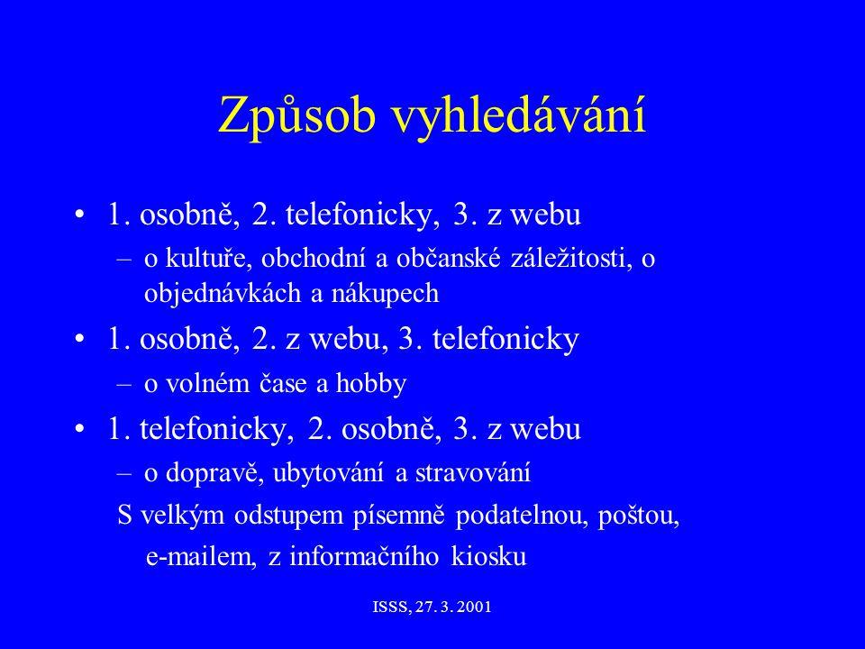 ISSS, 27. 3. 2001 Způsob vyhledávání 1. osobně, 2.