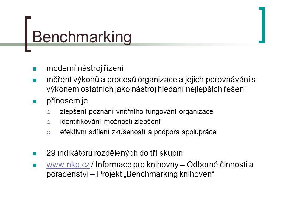"""Benchmarking moderní nástroj řízení měření výkonů a procesů organizace a jejich porovnávání s výkonem ostatních jako nástroj hledání nejlepších řešení přínosem je  zlepšení poznání vnitřního fungování organizace  identifikování možnosti zlepšení  efektivní sdílení zkušeností a podpora spolupráce 29 indikátorů rozdělených do tří skupin www.nkp.cz / Informace pro knihovny – Odborné činnosti a poradenství – Projekt """"Benchmarking knihoven www.nkp.cz"""
