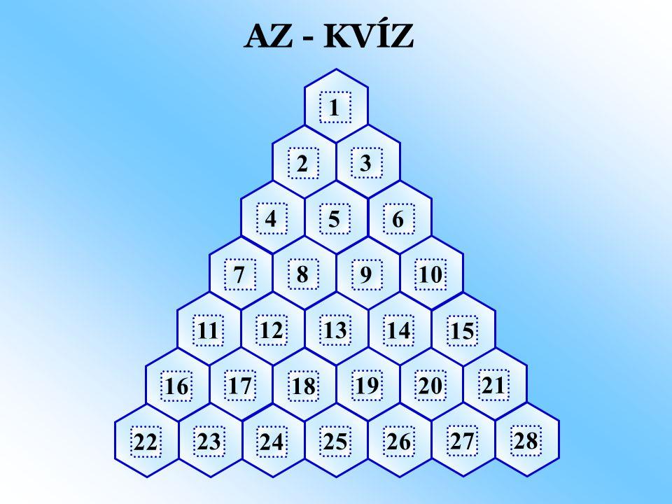 Synthézní plyn je směsí plynů vodíku a CO 2. AnoNe Pyramida