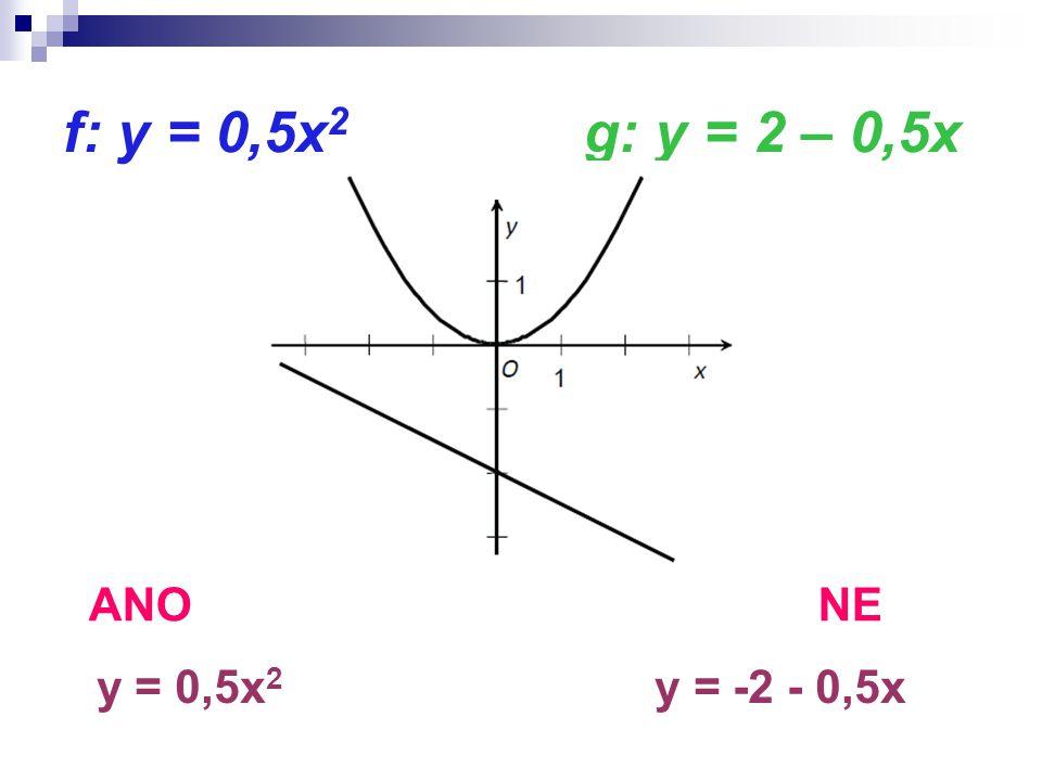 f: y = 0,5x 2 g: y = 2 – 0,5x ANO NE y = 0,5x 2 y = -2 - 0,5x