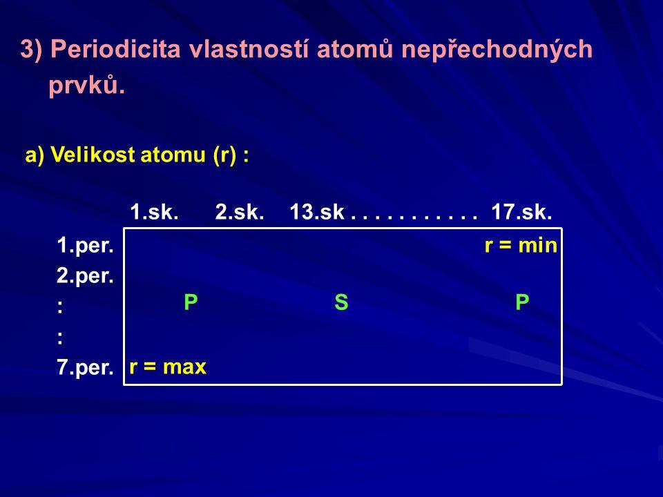 1.sk.2.sk. 13.sk........... 18.sk. 1.per. 2.per. : 7.per.