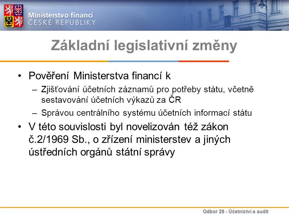 Odbor 28 - Účetnictví a audit Základní legislativní změny Vyjmenování vybraných účetních jednotek v § 1 odst.