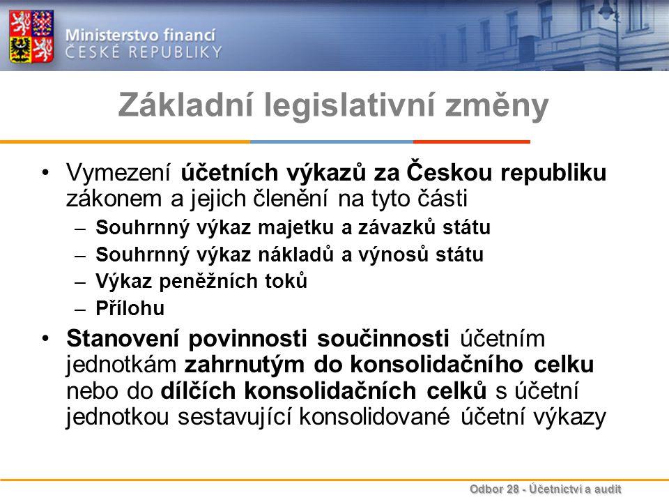 Odbor 28 - Účetnictví a audit Základní legislativní změny Výslovná úprava oceňování podmíněných aktiv a podmíněných pasiv na podrozvahových účtech, a to předpokládanou výší ocenění této složky majetku či jiného aktiva nebo závazku či jiného pasiva Stanovení povinnosti vybraným účetním jednotkám postupovat vždy (bezvýjimečně) podle Českých účetních standardů, když podnikatelé se mohou i nadále od těchto standardů odchýlit, pokud tímto naplní věrný a poctivý obraz účetnictví