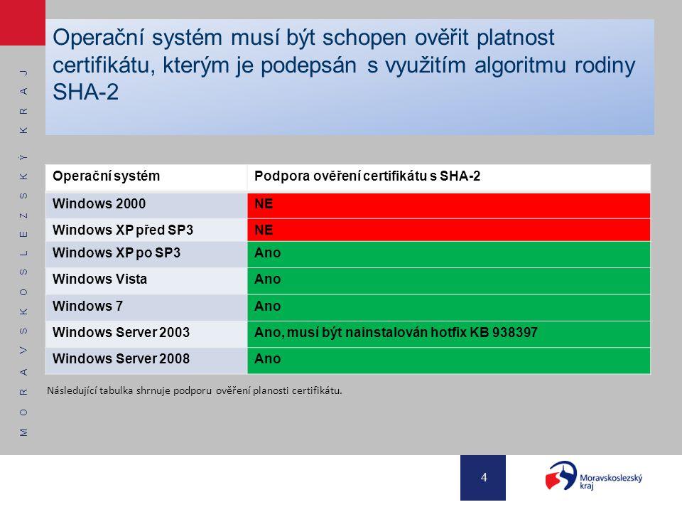 M O R A V S K O S L E Z S K Ý K R A J 4 Operační systém musí být schopen ověřit platnost certifikátu, kterým je podepsán s využitím algoritmu rodiny S