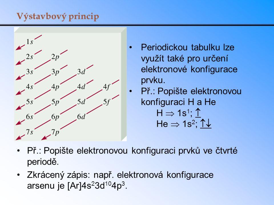 Výstavbový princip Periodickou tabulku lze využít také pro určení elektronové konfigurace prvku. Př.: Popište elektronovou konfiguraci H a He H  1s 1