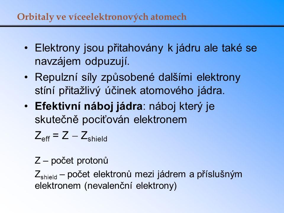 Orbitaly ve víceelektronových atomech Elektrony jsou přitahovány k jádru ale také se navzájem odpuzují. Repulzní síly způsobené dalšími elektrony stín