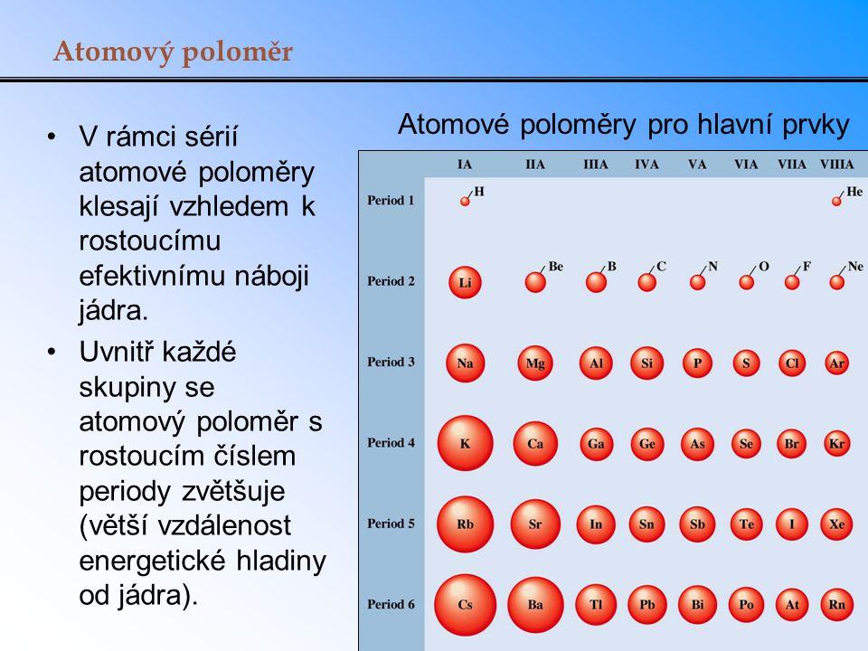Atomový poloměr V rámci sérií atomové poloměry klesají vzhledem k rostoucímu efektivnímu náboji jádra. Uvnitř každé skupiny se atomový poloměr s rosto