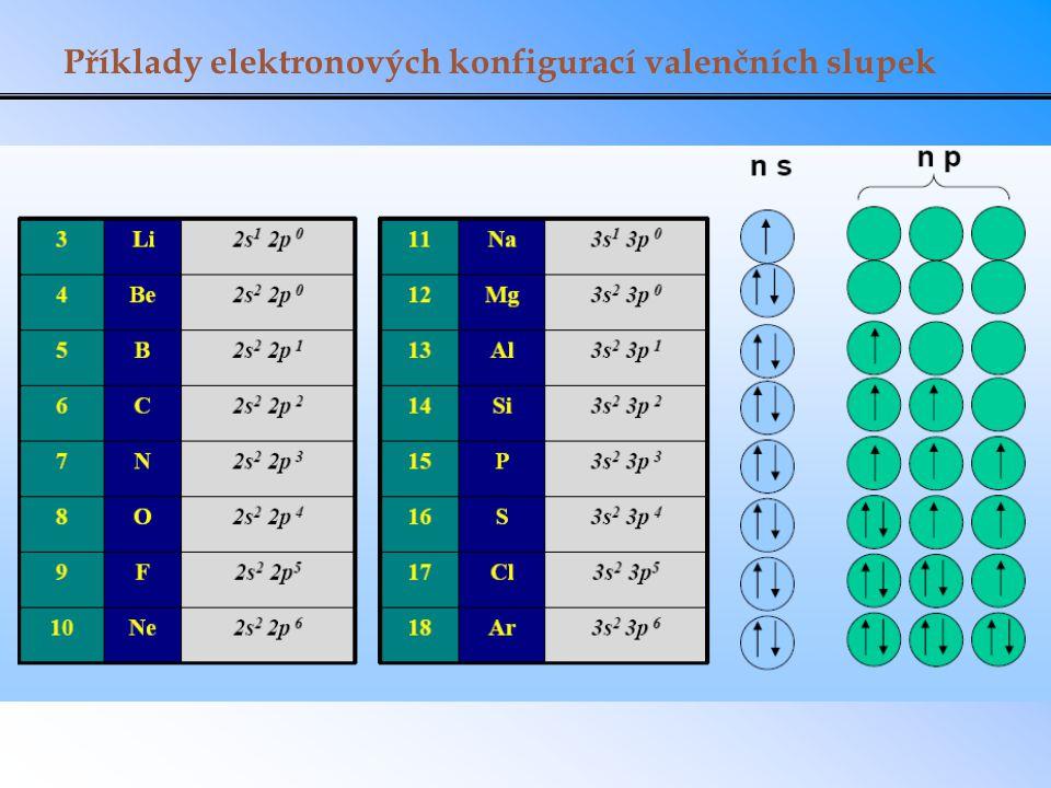 Anomální elektronové konfigurace Existuje několik výjimek z výstavbového principu.